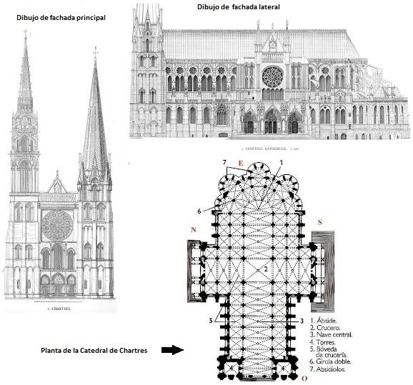 dibujo de la fachada y planta de la catedral de chartres francia siglo xii chartres. Black Bedroom Furniture Sets. Home Design Ideas