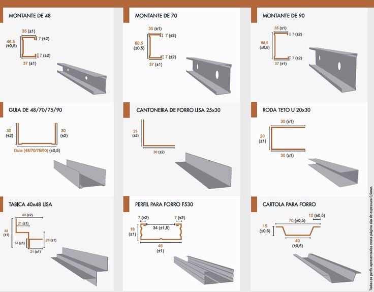 perfil drywall pesquisa google parede de drywall on dry wall id=21600