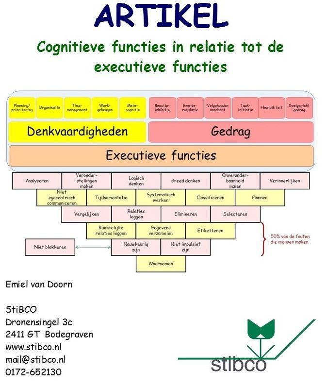 Artikel EF in relatie tot CF Emiel van Doorn