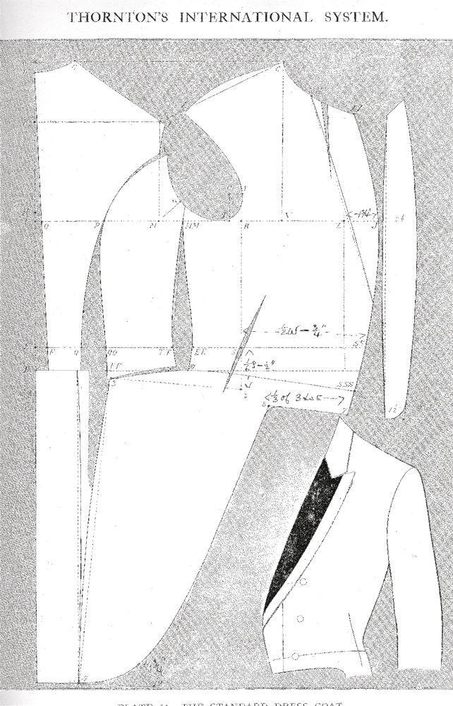 tuxedo jacket mens pattern