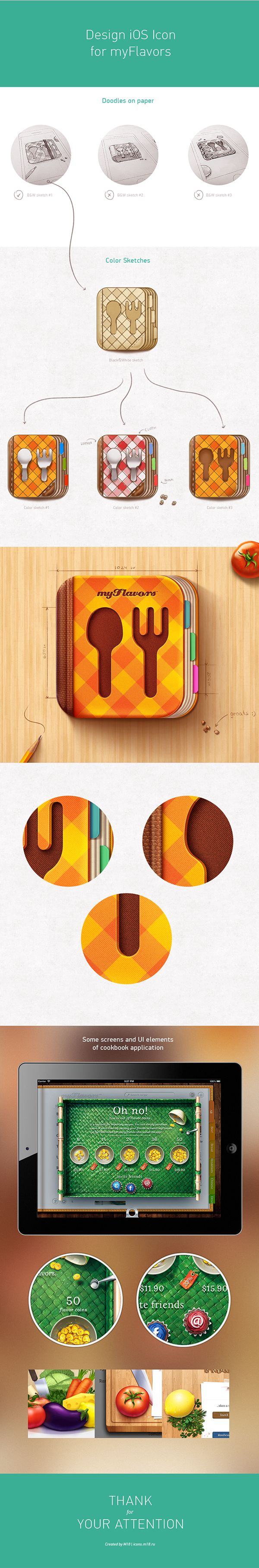 iOS Icon for Cook Book app on Behance