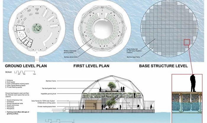 Hope Waters Dome es un nuevo concepto de domos de bambú flotantes para afrontar los peligros del cambio climático en países costeros, ayudando al mismo tiempo a su economía y sostenibilidad.
