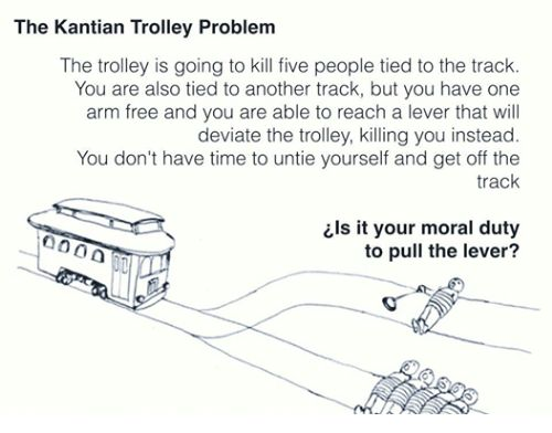 The Kantian Trolley Problem