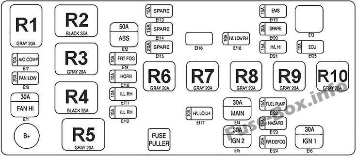 Under-hood fuse box diagram: Chevrolet Spark (2005, 2006