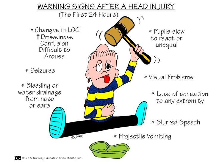 Warning Signs after a head injury  ·         Changes in LOC  o   Drowsiness  o   Confusion  o   Difficult to arise  ·         Seizures  ·         Bleeding or watery drainage from nose or ears  ·         Pupils slow to react or unequal  ·         Blurred vision  ·         Loss of sensation to any extremity  ·         Slurred speech  ·         Vomiting