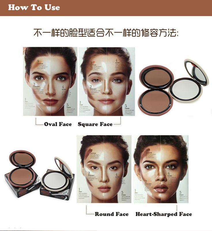 Professional 2 Colors Skin Flawless Shading Powder Makeup 24H Drama Lasting 3D Face Contouring Bronzer&Highlight Face Foundation-in Bronzers & Highlighters from Health & Beauty on Aliexpress.com | Alibaba Group