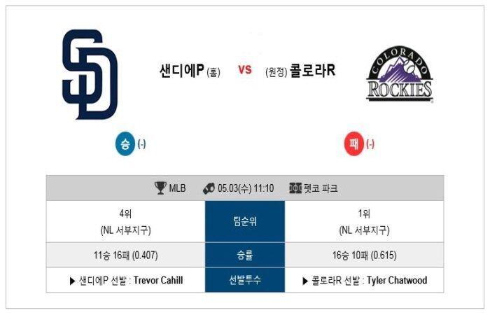 [MLB] 5월 03일 샌디에이고 vs 콜로라도 ★토토군 분석★