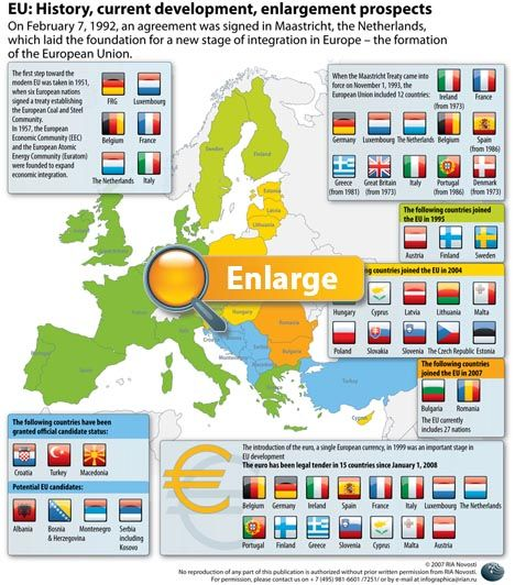 On February 7, 1992, an agreement was signed in Maastricht , the Netherlands, which laid the foundation for a new stage of integration in Europe - the formation of the European Union. This infographic shows the current EU member states and the candidate member states that will eventually be part of the European Union.