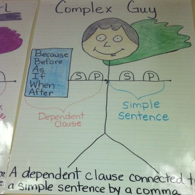 The rationale behind the teaching of sentence structure essay