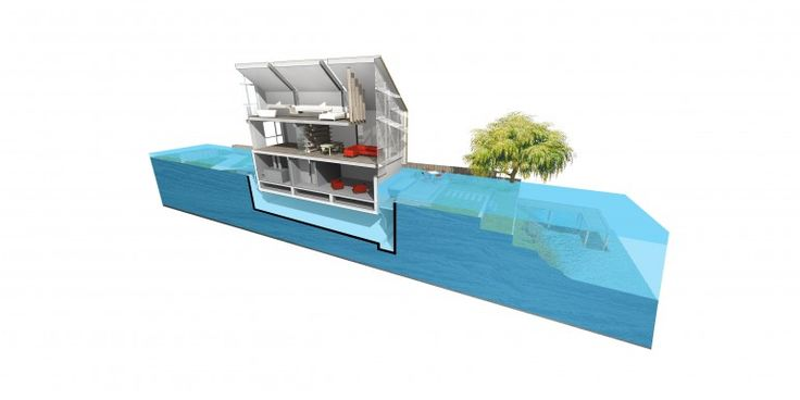 During a flood situation the entire building is designed to rise up in its dock and float ...