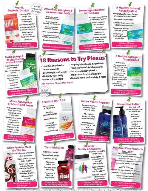 Which product will help you?  Contact me for more information  #plexus #drinkpink #healthyliving
