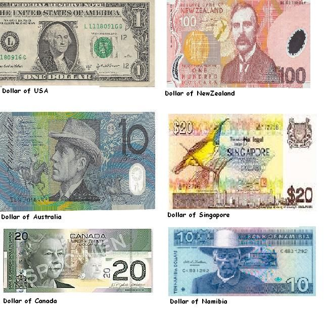 the three types of foreign currency Describing the foreign exchange market and the types of foreign exchange transactions emphasis is placed on  next we consider the forward market and futures market and also the market.