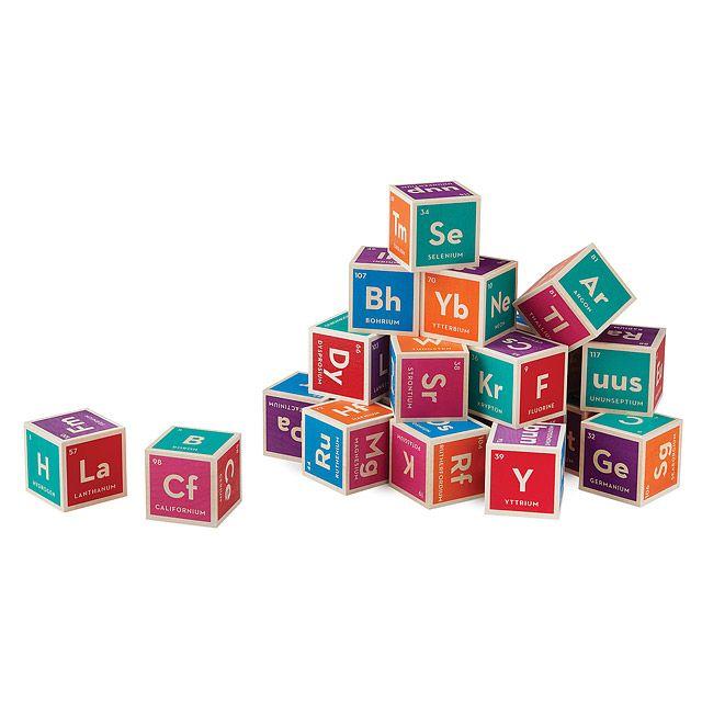 Periodic Table Building Blocks 1