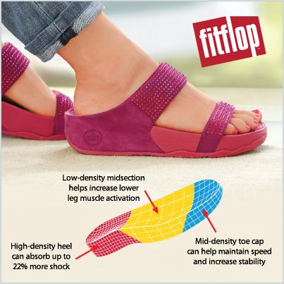 b7283b797373f2 Meet the FitFlop Flare Slide Sandal. It s Microwobbleboard™ midsole does  wonders for the feet!