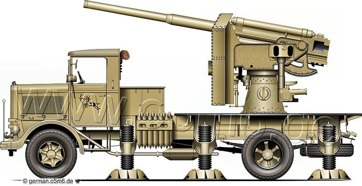 "Engines of the Wehrmacht - Lancia 3RO Autocannone ""Autocannone da 90/53"" SPG"