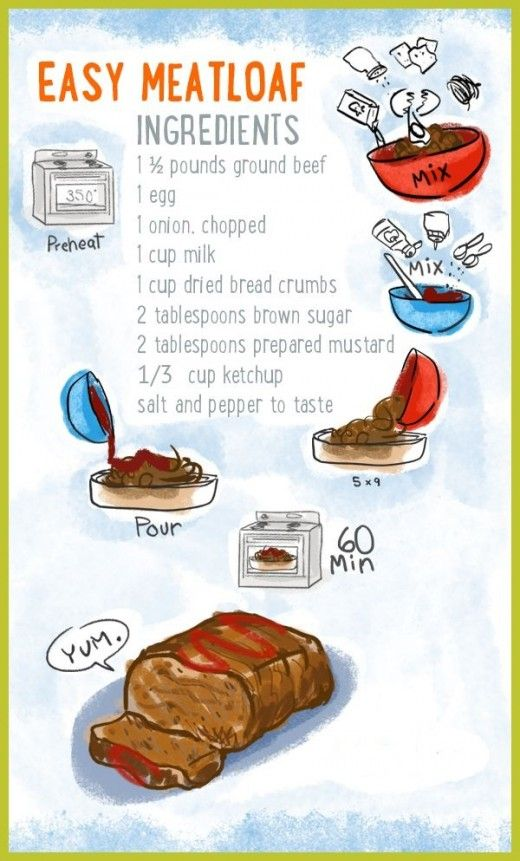 How To Make Meatloaf, Along With Easy Meatloaf Recipes