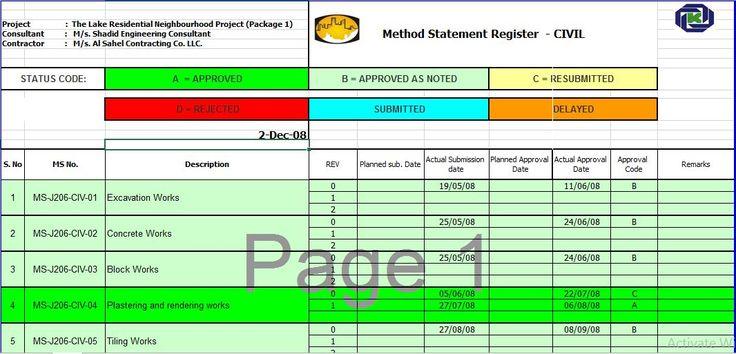 Method Statement Template For Civil Work CivilEngineer