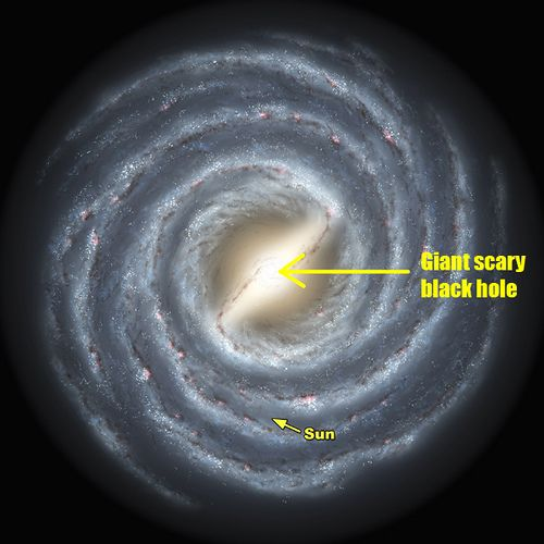 If only it wasn't 26,000 light years away and not an actively feeding black hole, oh the possibilities.
