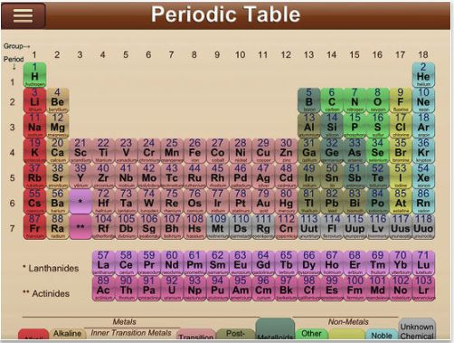 Periodic table on the app store ielements periodic table on the mac elements periodic table android apps urtaz Image collections
