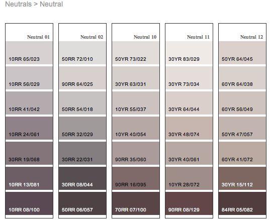 Dulux Wandfarbe Farbpalette : Die besten 17 Ideen zu Nuancier Peinture auf Pinterest  Farbchips