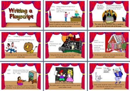 KS2 Literacy Resource - Features of a Playscript Display Posters