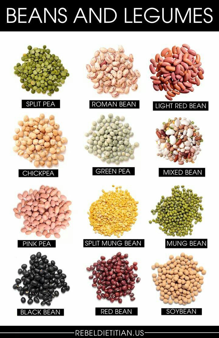 Types of beans and legumes | Beans | Types of beans ...