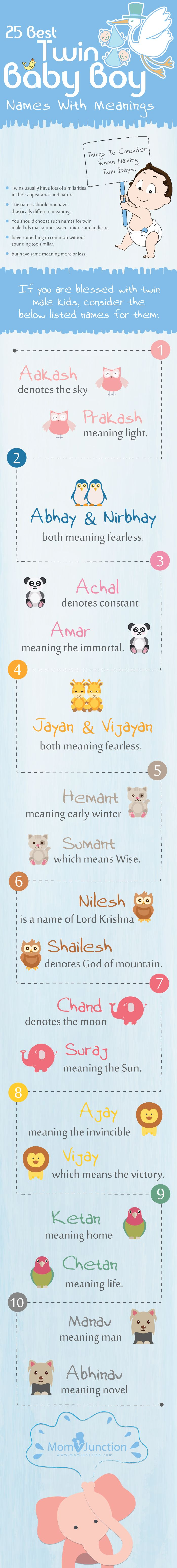25 Best Twin Baby Boy Names With Meanings