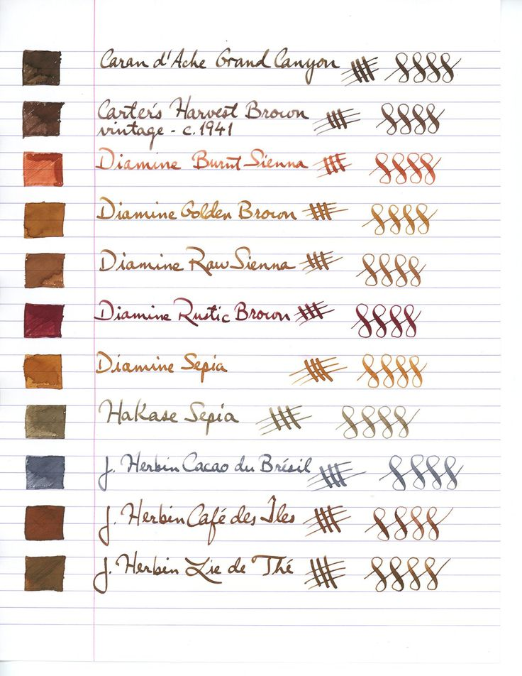 Sepia Toned Ink Comparison - 32 Inks Part 2 - writing samples and wet tests
