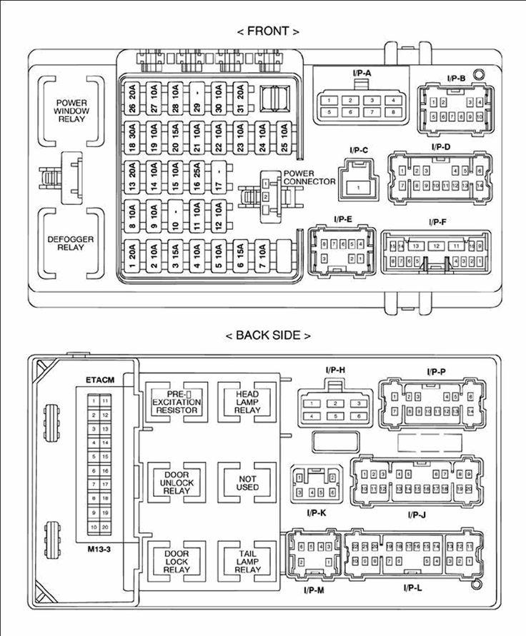 50 2006 ford F150 Fuse Box Diagram Xx2k in 2020 | Fuse box ...