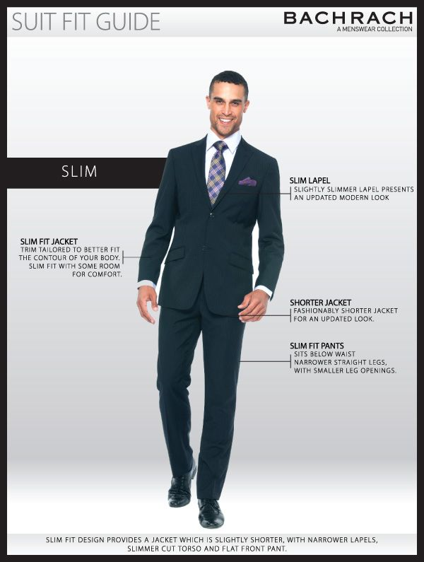 Slim Fit Suit Guide