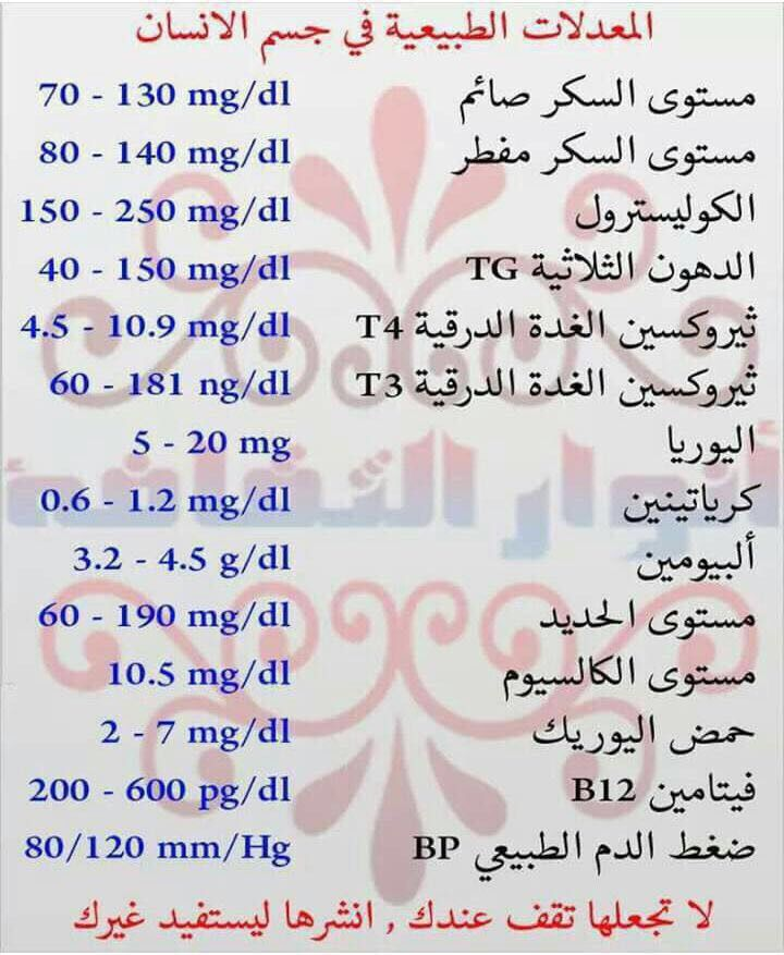 Pin By Basam Mohamed On طب بديل Health And Fitness Expo Health Fitness Nutrition Health Diet
