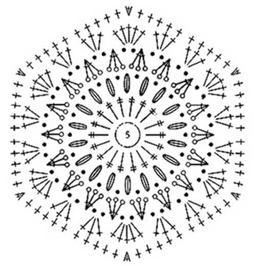 kolay-bayan-patik-modeli-yapilisi-7.jpg (500×518)