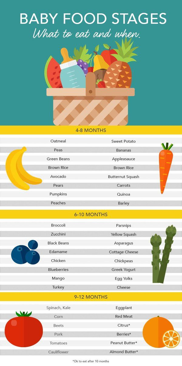 is your baby ready for foods that arent pureed here are 4 things