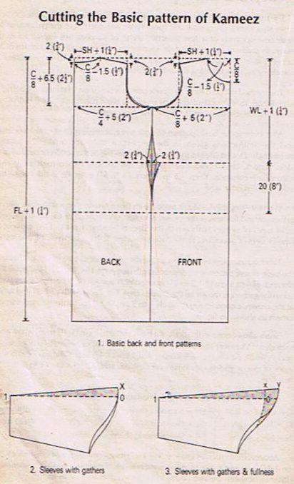 basic indian Kameez tunic pattern drafting