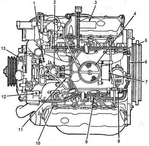 15 best motores navistar 73 idi images – International 7.3 Engine Diagram