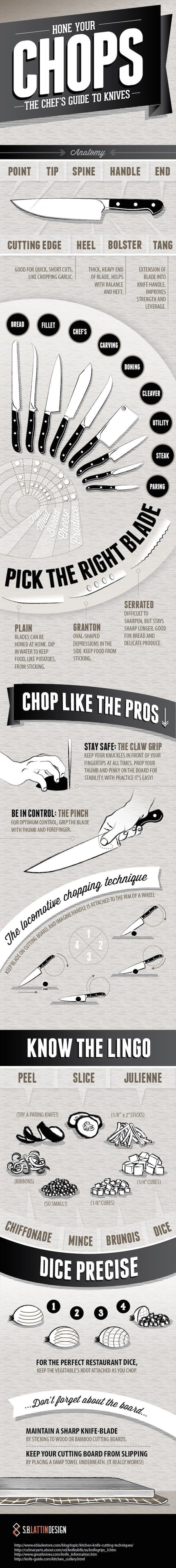 For knife skills. | 27 Diagrams That Will Make You A Better Cook
