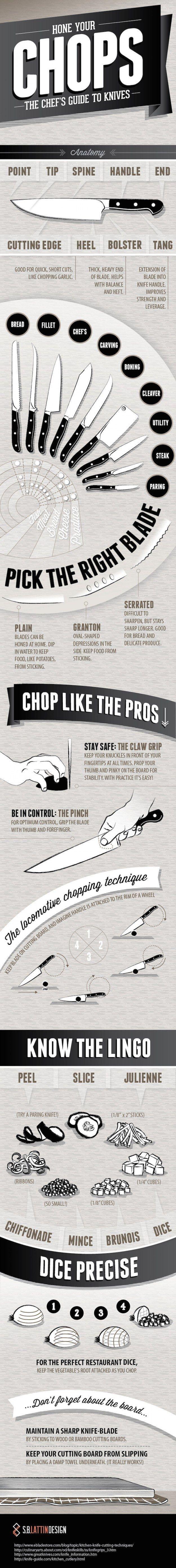 For knife skills.