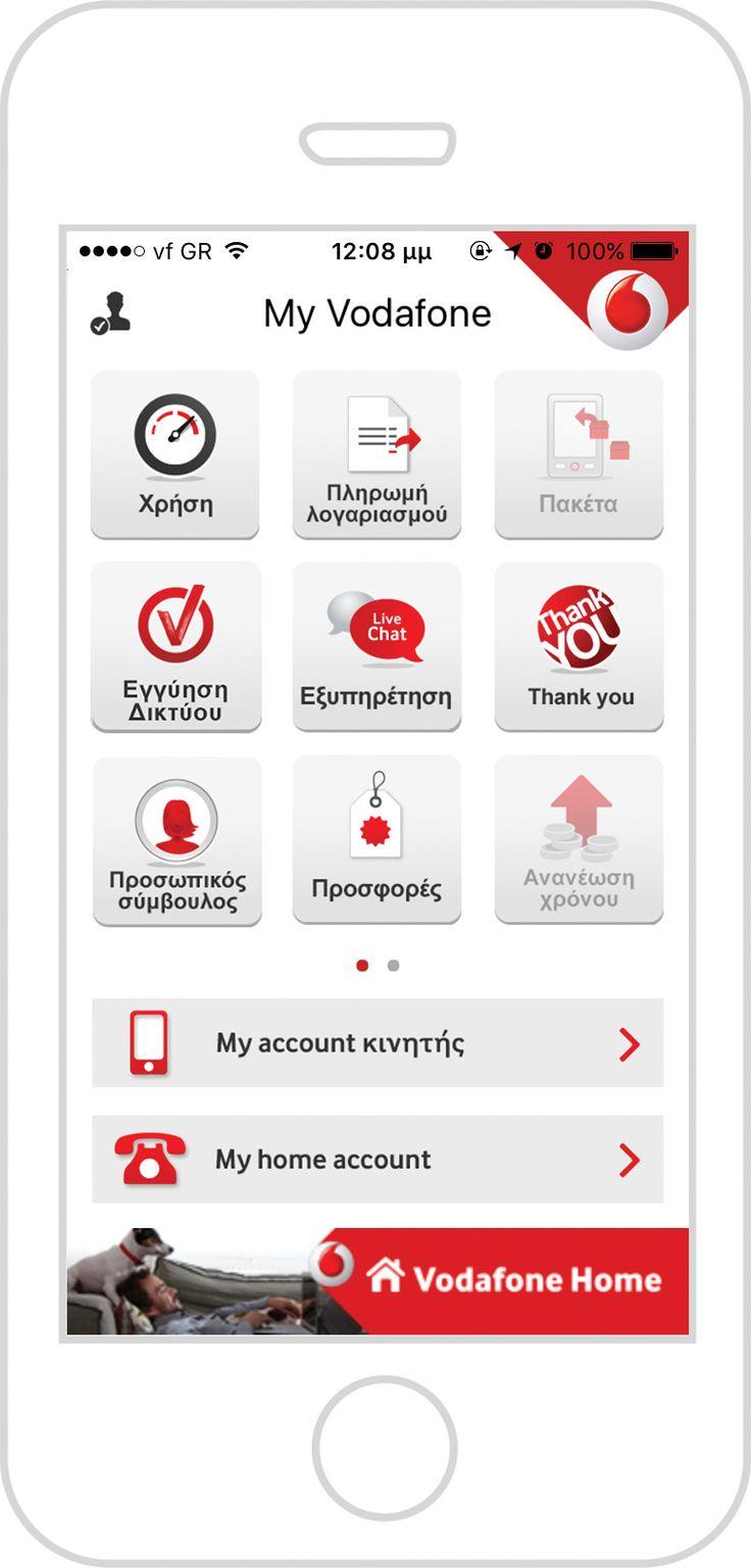 Δίκτυο Vodafone - Vodafone.gr