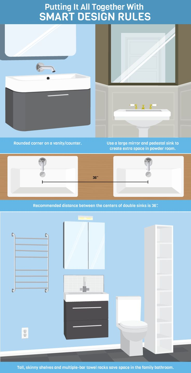 Best 56 Bar 1 2 Bath Images On Pinterest Bathroom House Rough In Plumbing Diagram Under Sink Rwitherspoon Learn How Building Code And Good Design Rules Can Help You A Better