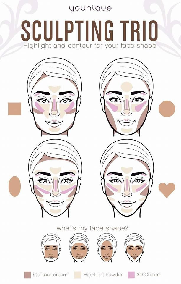 The flawless trio; the perfect way to begin with Younique makeup. This includes foundation, concealer and primer. Here visit my link https://www.youniqueproducts.com/ChloeHuggins/business