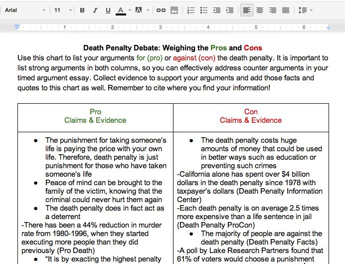persuasive essay death sentence A resource with worksheet and writing activity writing to persuade, argue, or advise it contains the framework of an essay plan that students may use in their.