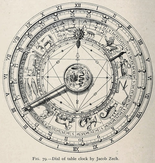 Dial of Table Clock by Jacob Zech, from Britten F. J. - Old clocks and watches & their makers (1904).