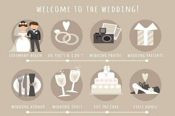 عروسی مهم ترین جشن زندگی هر کسی است و طبیعتاً انجام دادن تمامی هماهنگی ها برای عروس و داماد کار بسیار سنگینی است. در این میان شرکت تشریفات مجالس عروسی به کم