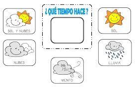 Resultado de imagen para simbolos ARGENTINOS patrios para niños de primaria
