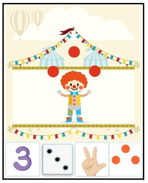 Les balles du clown - Les différentes représentations des nombres