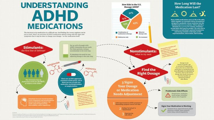 ADHD Medication Guide | Independent Publishers Group