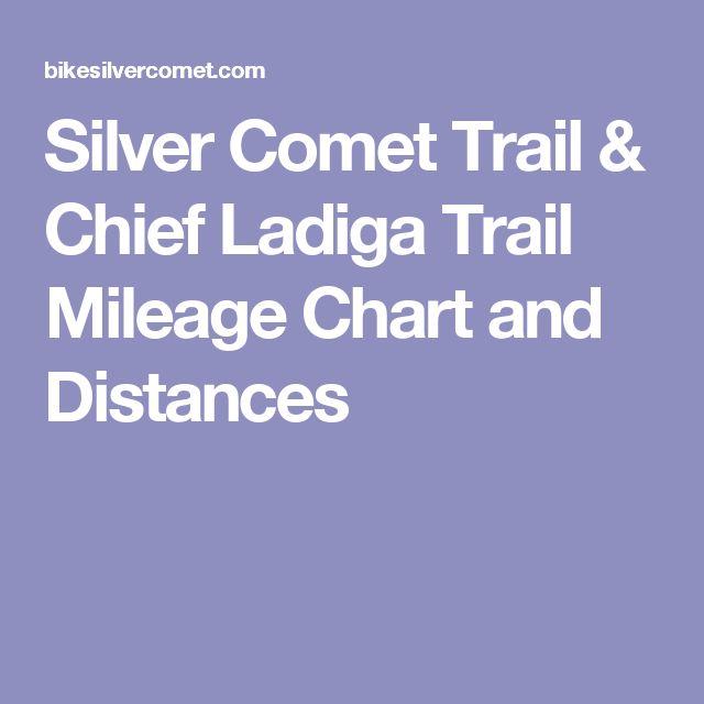 Silver Comet Trail & Chief Ladiga Trail Mileage Chart and Distances
