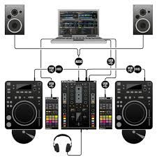Image result for dj instruments