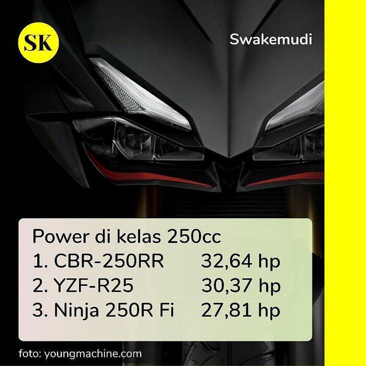 """Kelas 250cc adalah kelas yg pertama kali dibuka oleh Ninja 250R sekitar 10 tahun yg lalu. Sekarang di 2017 terhitung ada 3 pabrikan besar bermain di market ini dengan filosofi yg berbeda-beda.  Ninja 250R mengusung filosofi sport touring karena kode produksinya adalah """"EX250"""" memiliki mechanical power sebesar 2871hp on (wheel). Walaupun memikiki power terkecil tp kabarnya di 2017 ini akan muncul  ninja 250r generasi selanjutnya.  Sedangkan YZF-R25 dengan power 3037hp berkonsep sport touring…"""