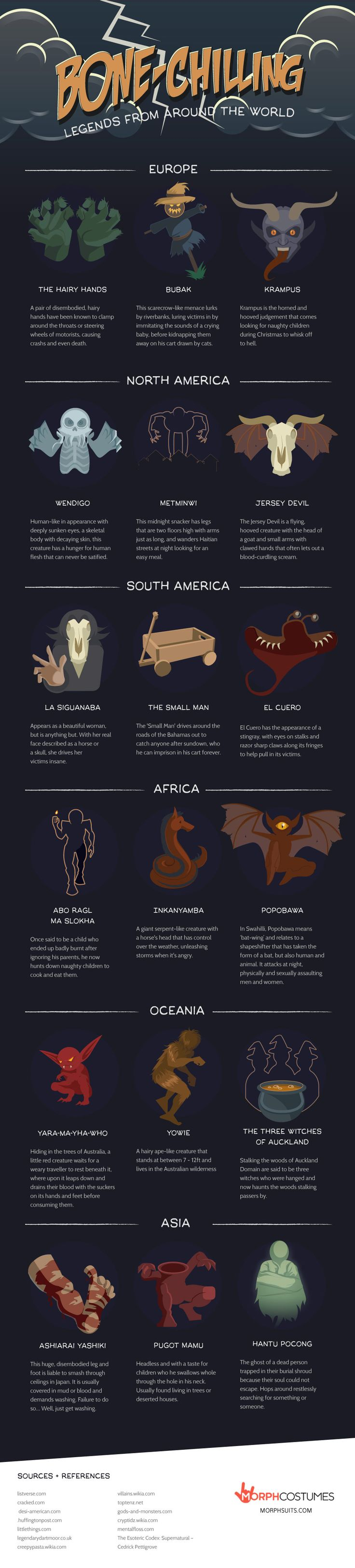 These are just a few of the terrifying myths, monsters, and ghouls from around the world.